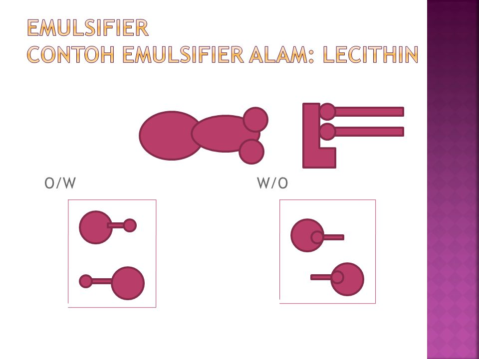 Emulsifier Contoh emulsifier alam: Lecithin