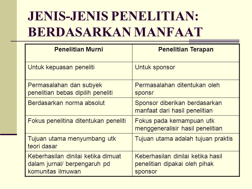JENIS-JENIS PENELITIAN: BERDASARKAN MANFAAT