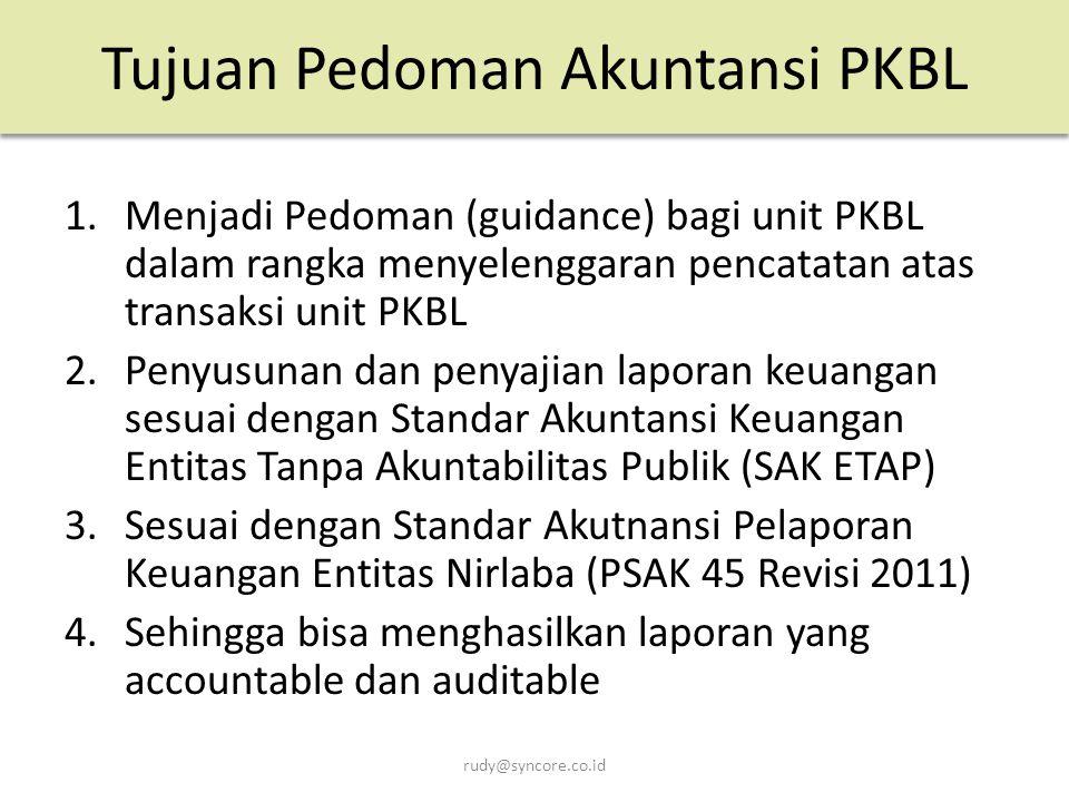 Tujuan Pedoman Akuntansi PKBL