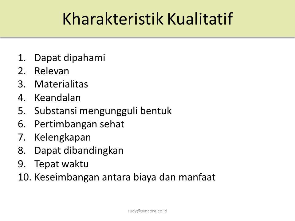 Kharakteristik Kualitatif