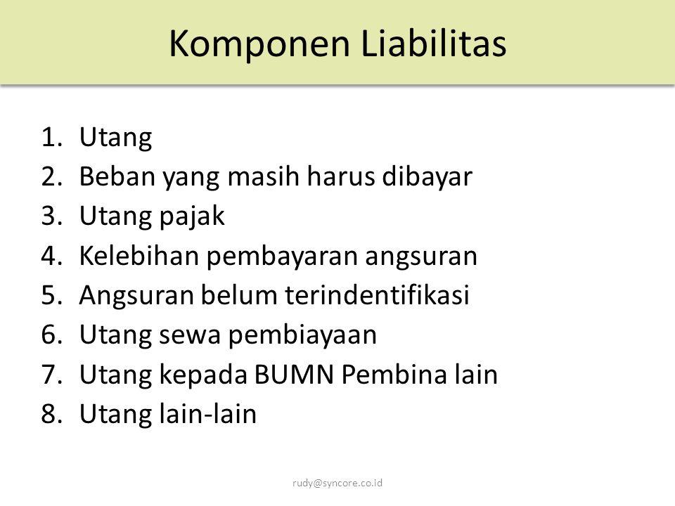 Komponen Liabilitas Utang Beban yang masih harus dibayar Utang pajak