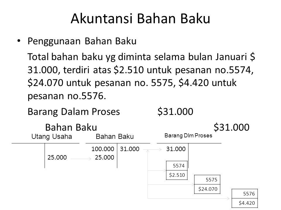 Akuntansi Bahan Baku Penggunaan Bahan Baku