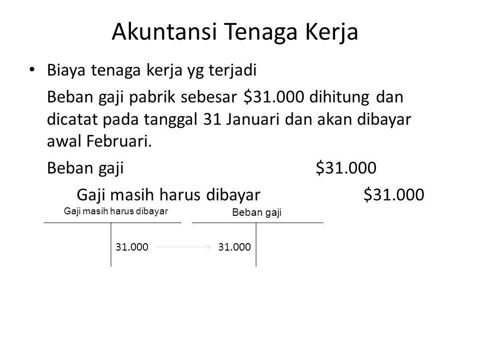 Akuntansi Tenaga Kerja