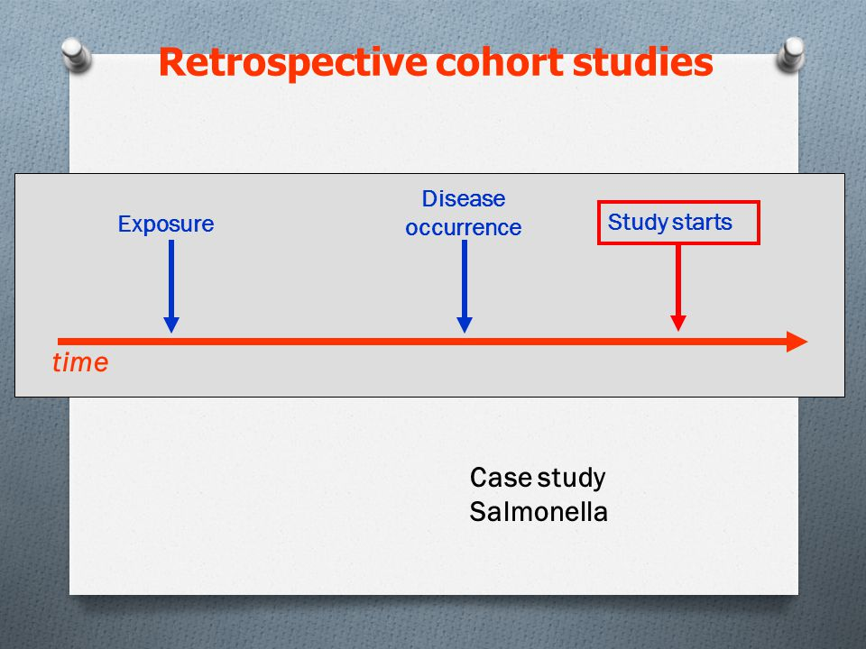 Retrospective cohort studies