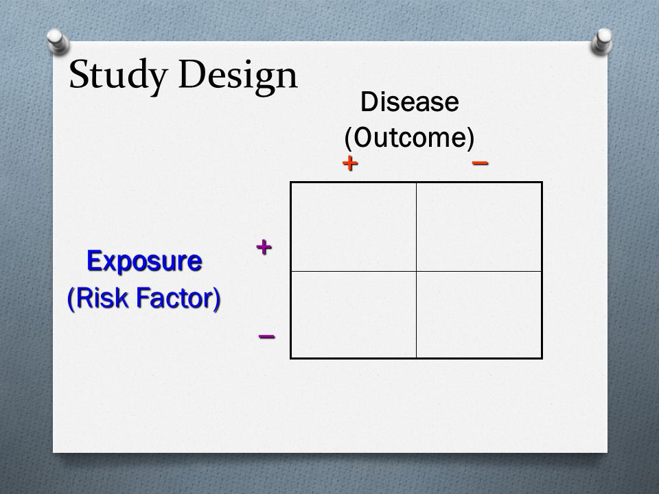Study Design Disease (Outcome) _ + + Exposure (Risk Factor) _