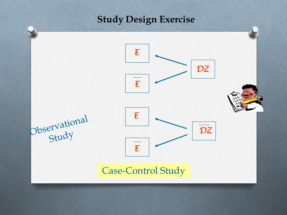 Study Design Exercise Observational Study Case-Control Study E DZ