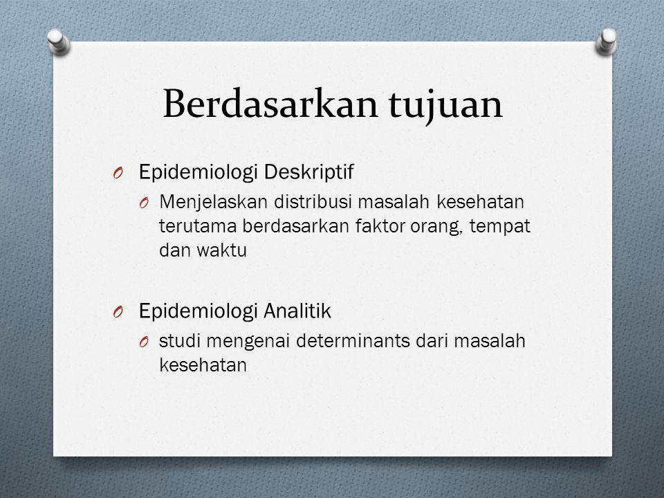 Berdasarkan tujuan Epidemiologi Deskriptif Epidemiologi Analitik