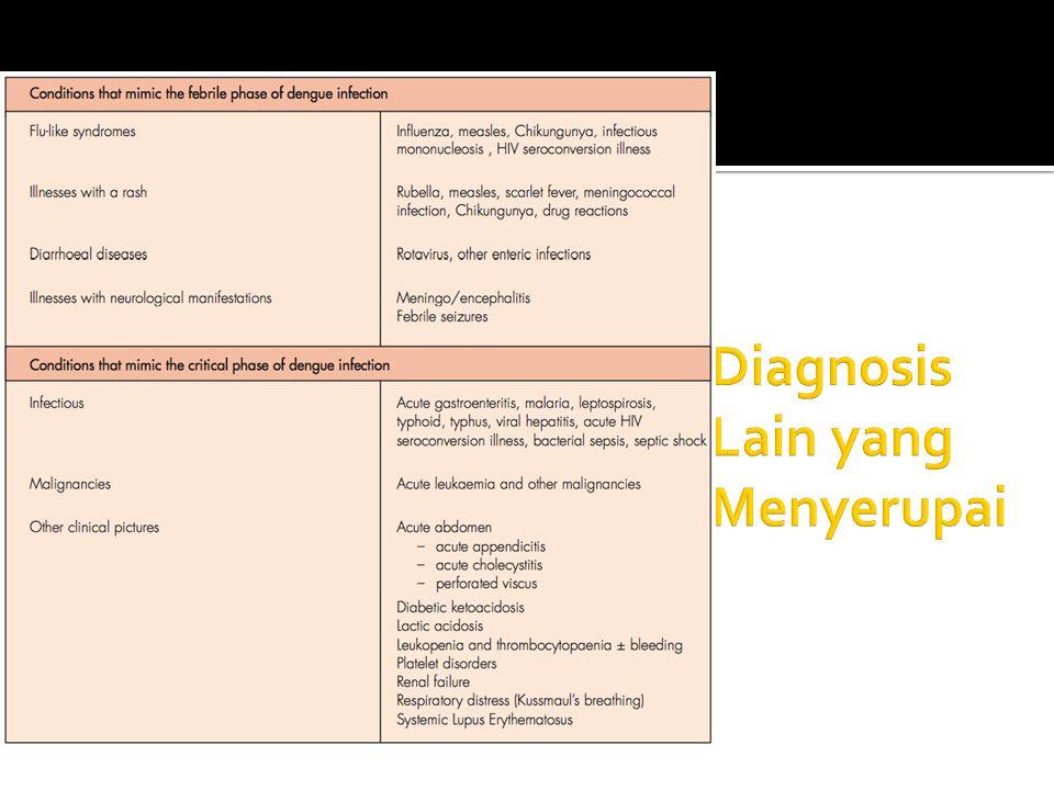 Diagnosis Lain yang Menyerupai