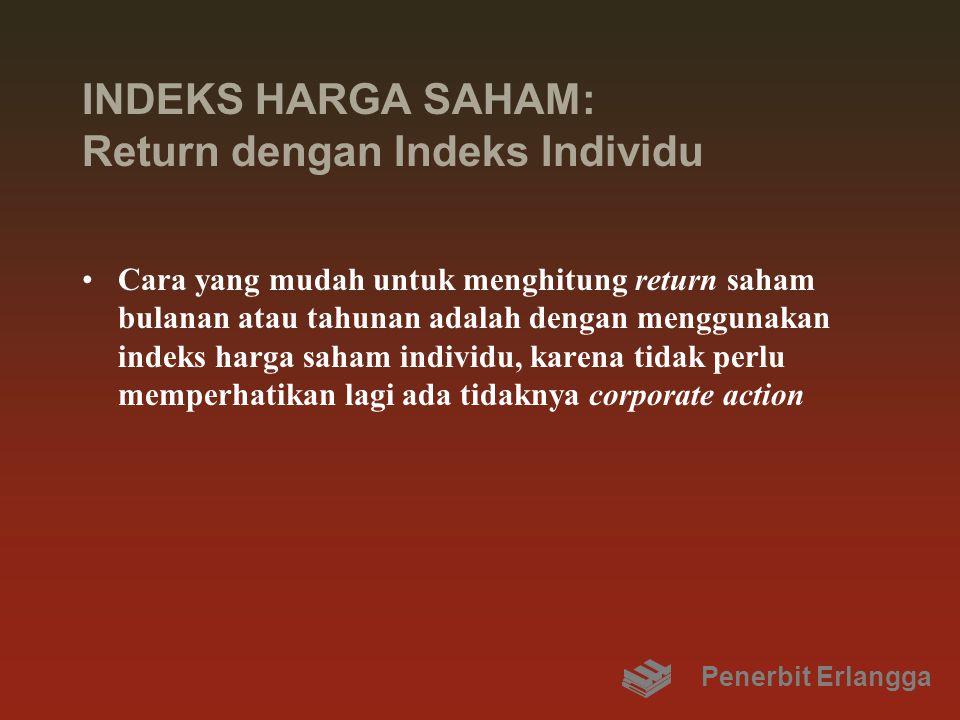 INDEKS HARGA SAHAM: Return dengan Indeks Individu