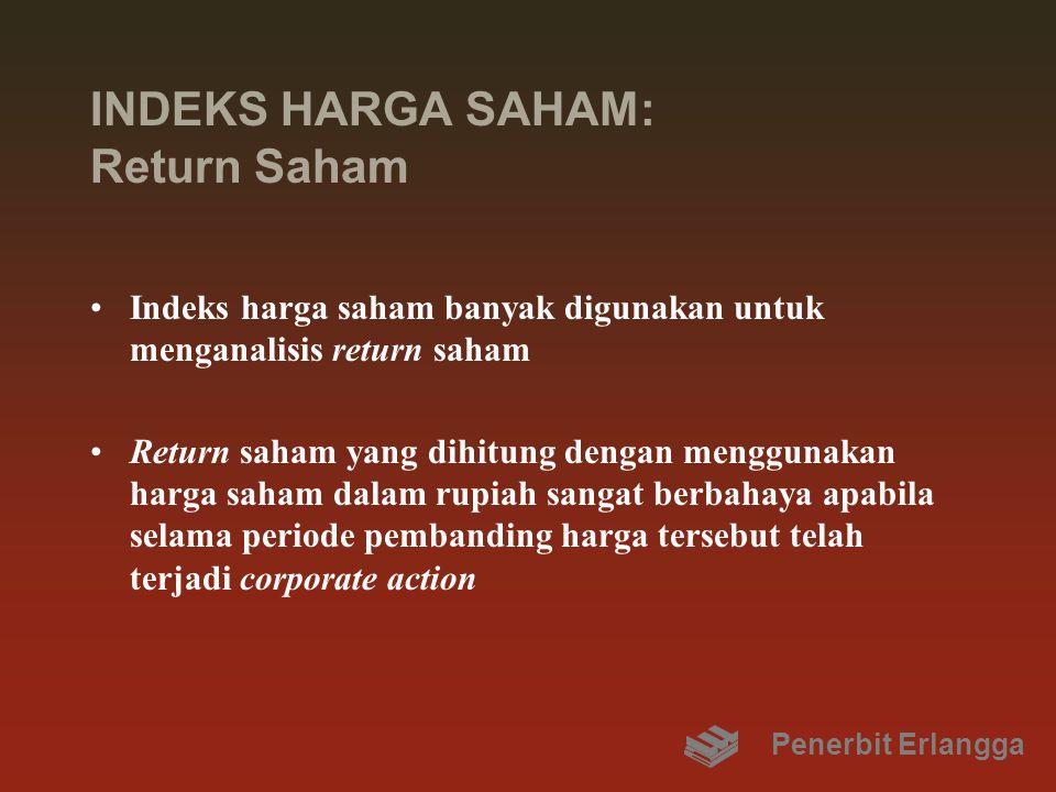INDEKS HARGA SAHAM: Return Saham