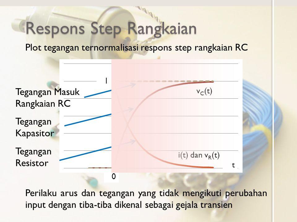 Respons Step Rangkaian
