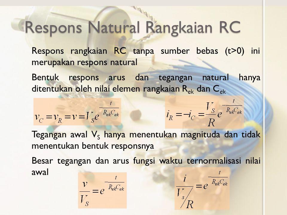 Respons Natural Rangkaian RC