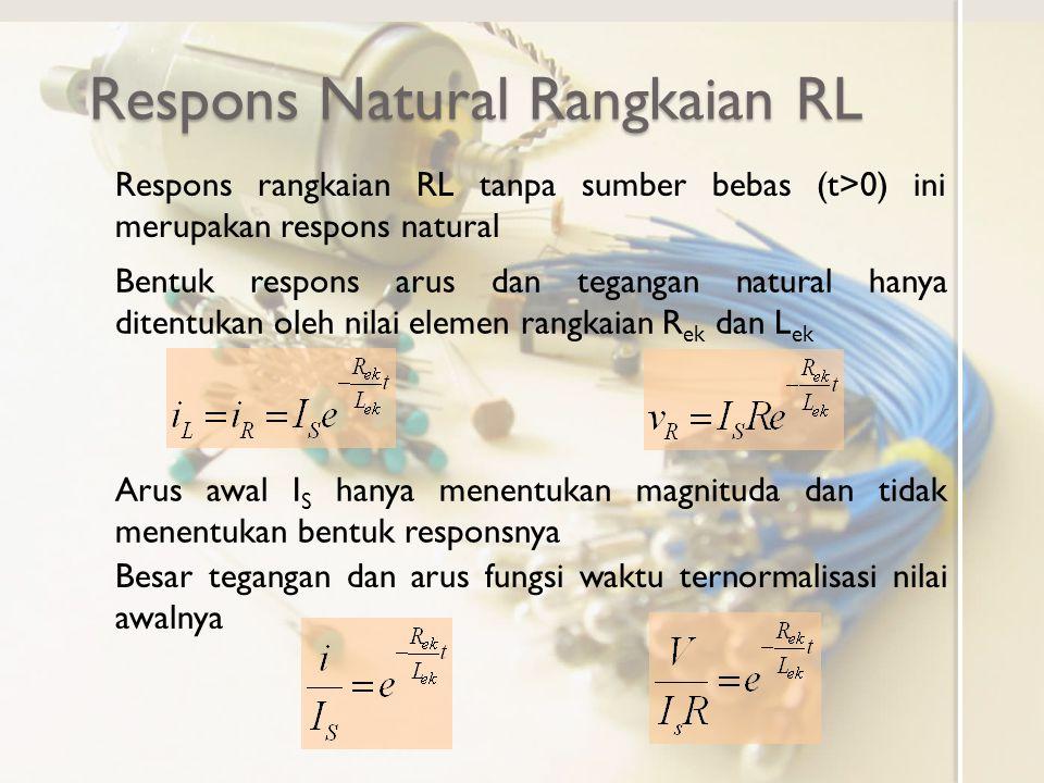 Respons Natural Rangkaian RL