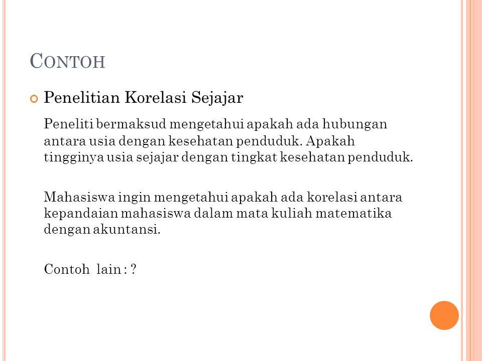 Contoh Penelitian Korelasi Sejajar.