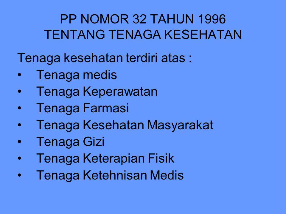 PP NOMOR 32 TAHUN 1996 TENTANG TENAGA KESEHATAN