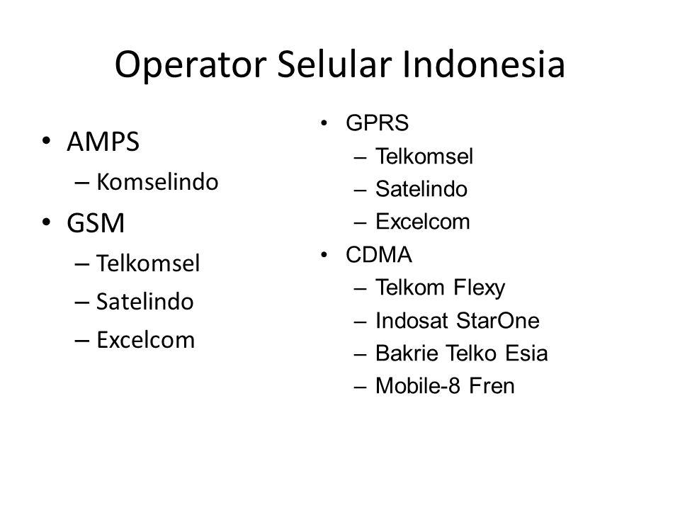 Operator Selular Indonesia