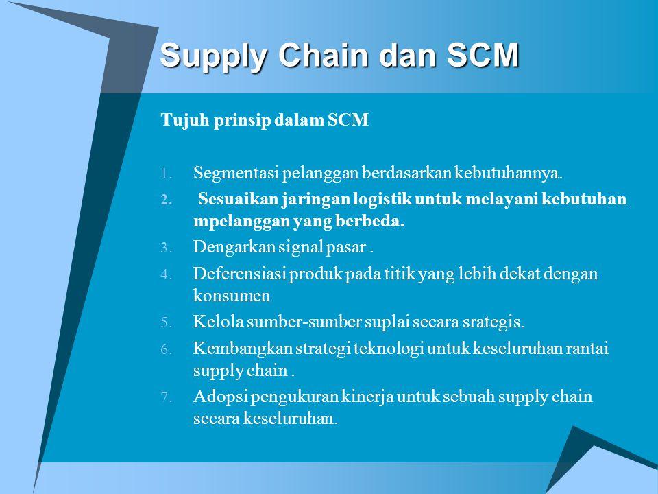 Supply Chain dan SCM Tujuh prinsip dalam SCM