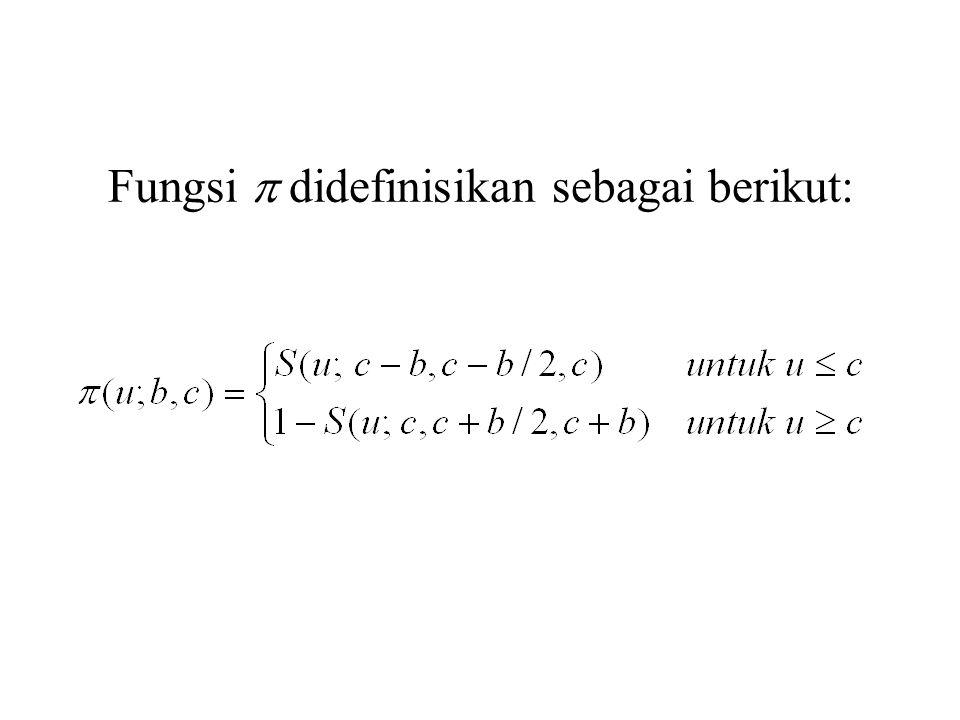 Fungsi  didefinisikan sebagai berikut: