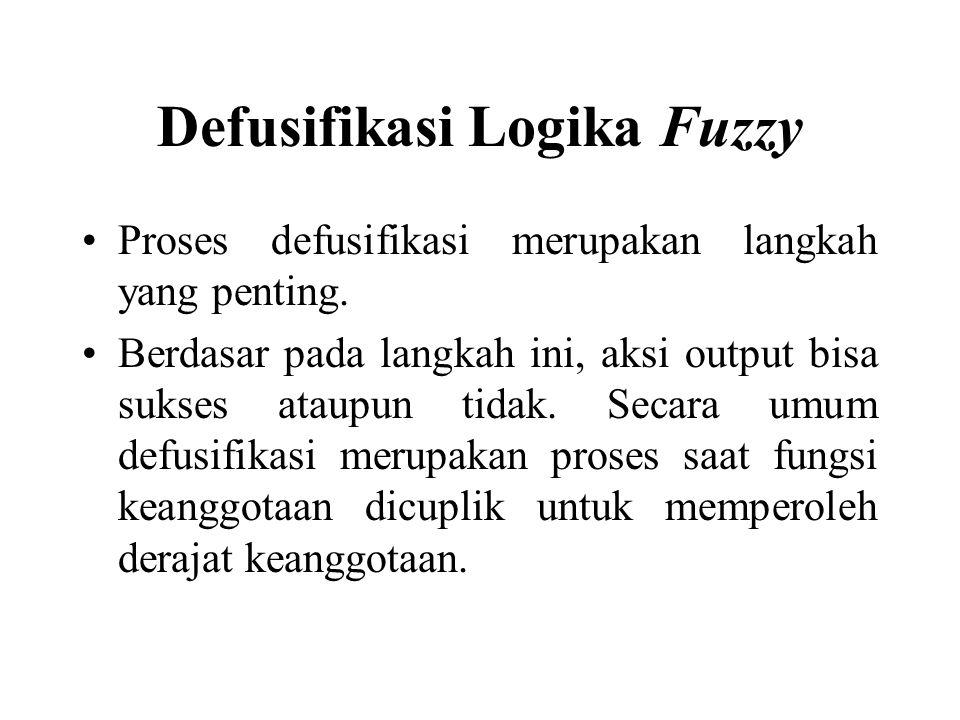 Defusifikasi Logika Fuzzy