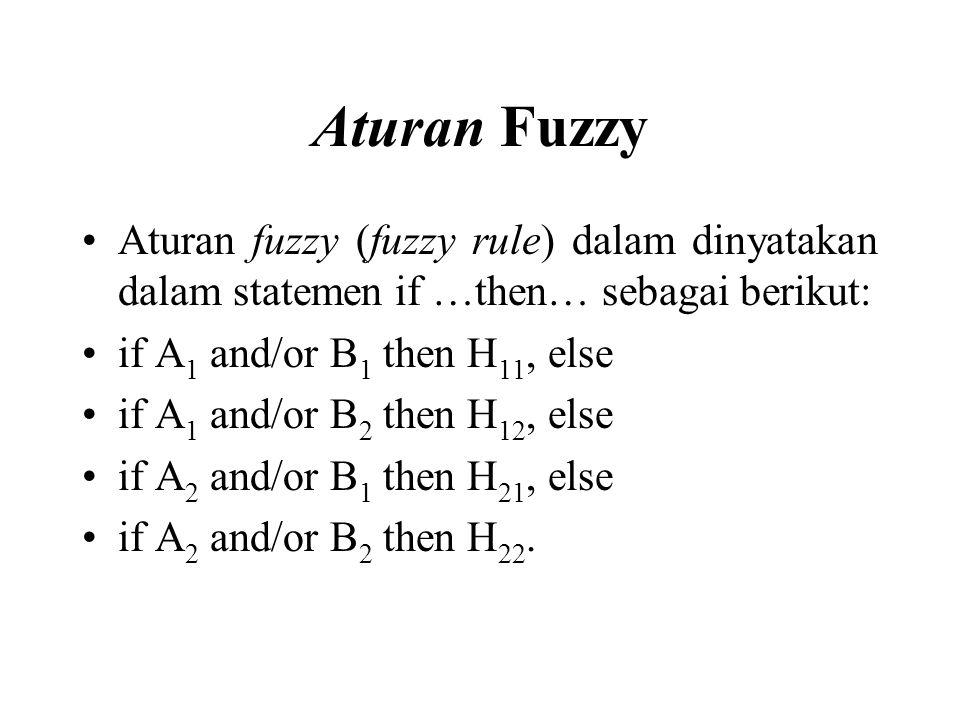 Aturan Fuzzy Aturan fuzzy (fuzzy rule) dalam dinyatakan dalam statemen if …then… sebagai berikut: if A1 and/or B1 then H11, else.