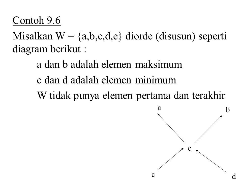 Misalkan W = {a,b,c,d,e} diorde (disusun) seperti diagram berikut :
