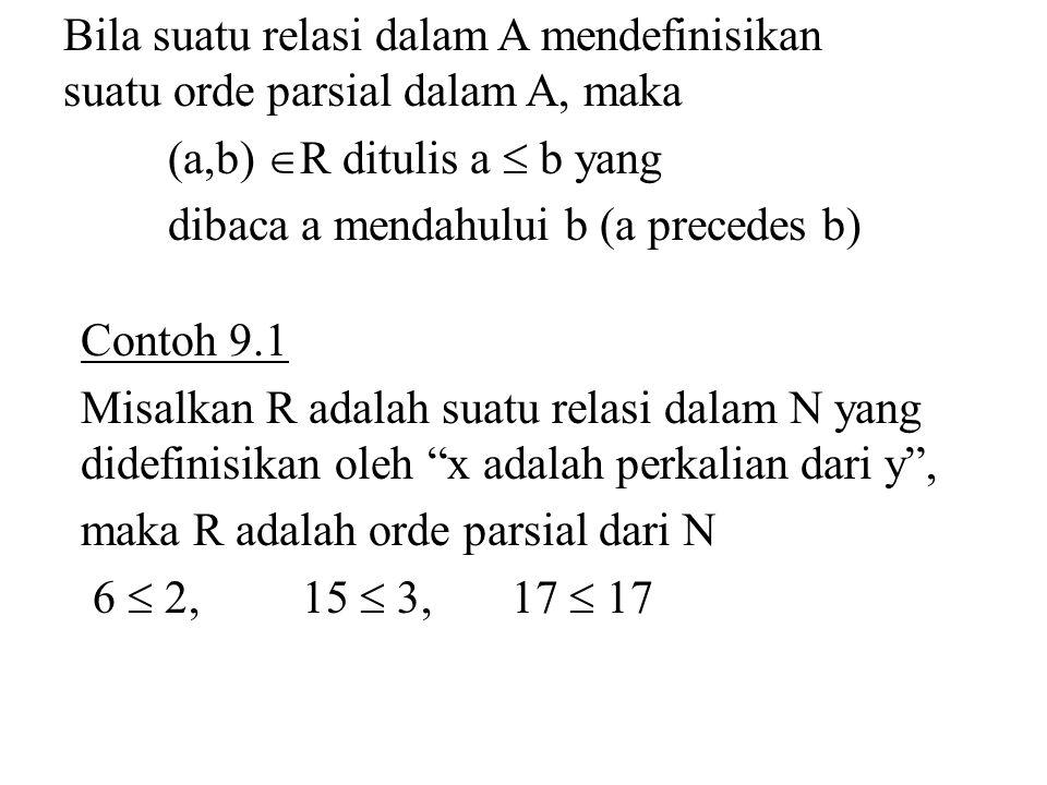 Bila suatu relasi dalam A mendefinisikan suatu orde parsial dalam A, maka