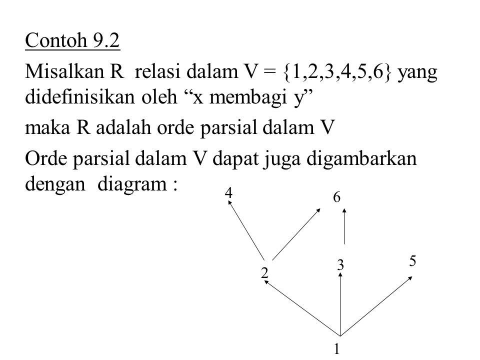 maka R adalah orde parsial dalam V