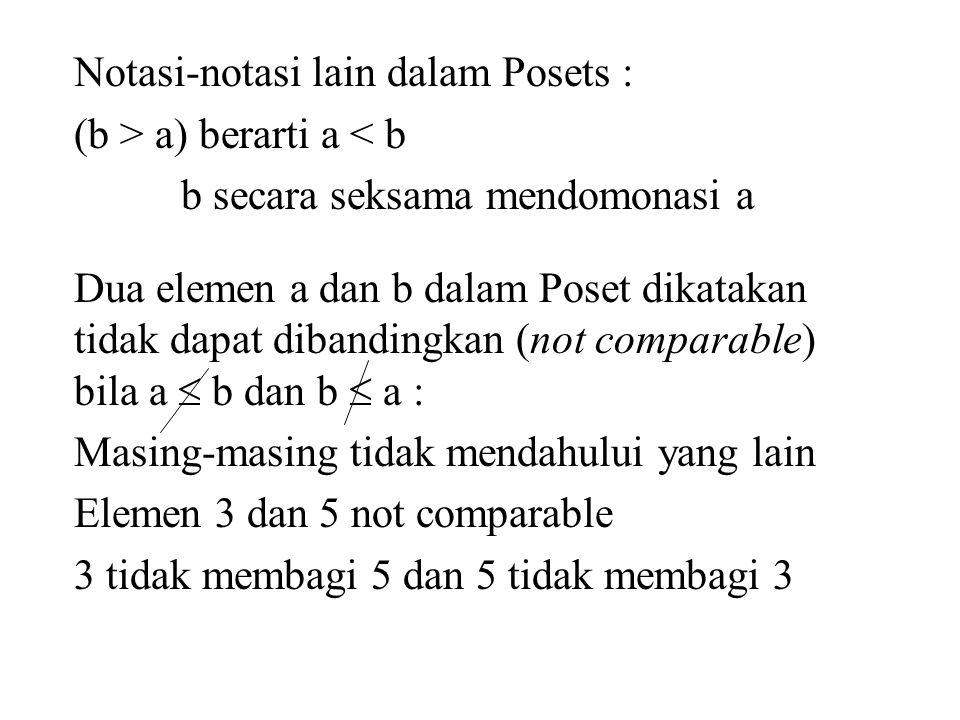 Notasi-notasi lain dalam Posets :