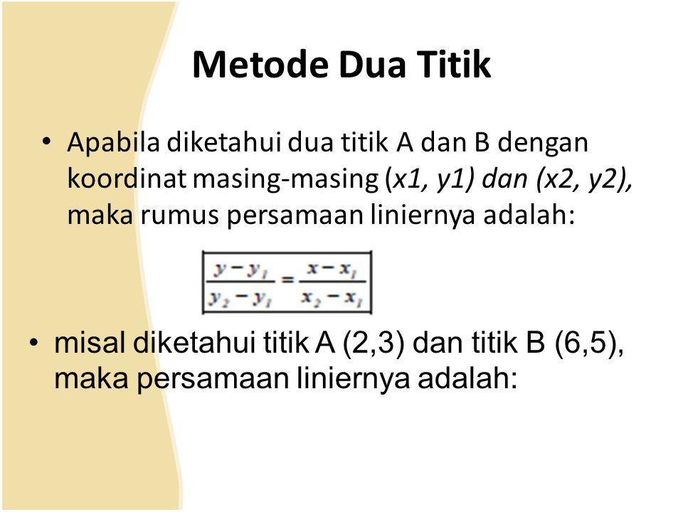 Metode Dua Titik Apabila diketahui dua titik A dan B dengan koordinat masing-masing (x1, y1) dan (x2, y2), maka rumus persamaan liniernya adalah: