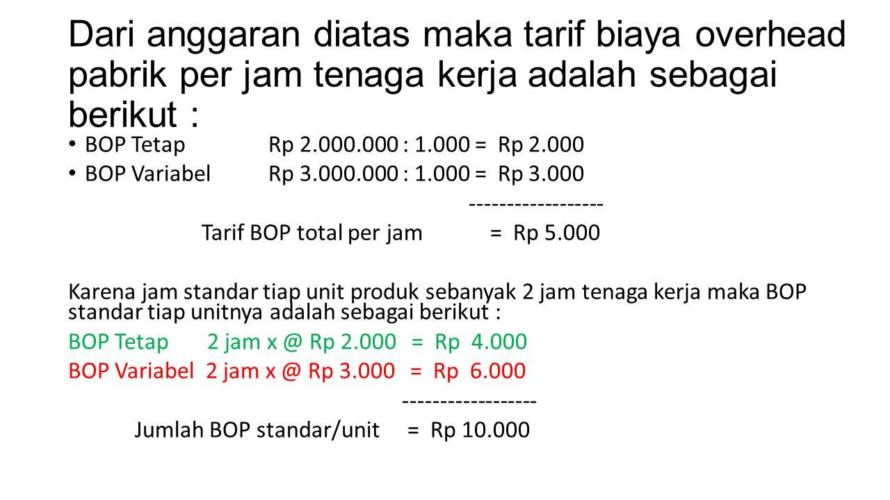 Dari anggaran diatas maka tarif biaya overhead pabrik per jam tenaga kerja adalah sebagai berikut :