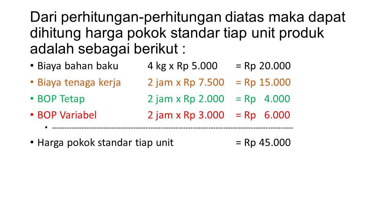 Dari perhitungan-perhitungan diatas maka dapat dihitung harga pokok standar tiap unit produk adalah sebagai berikut :