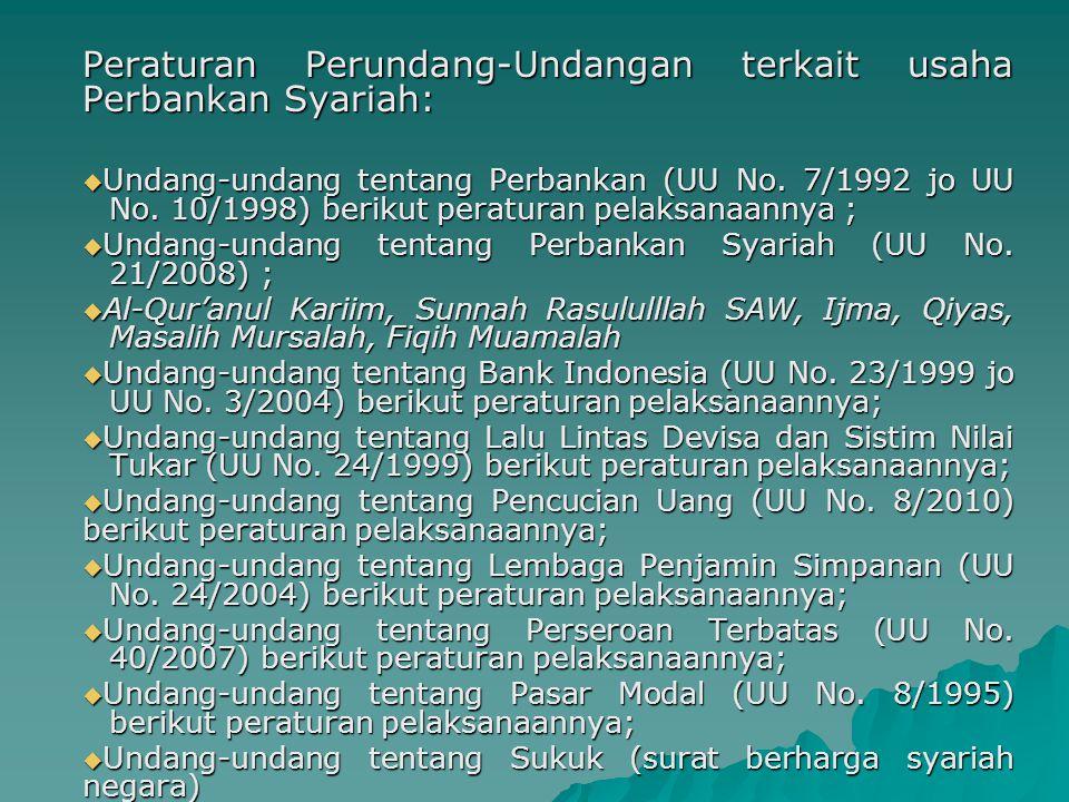 Peraturan Perundang-Undangan terkait usaha Perbankan Syariah: