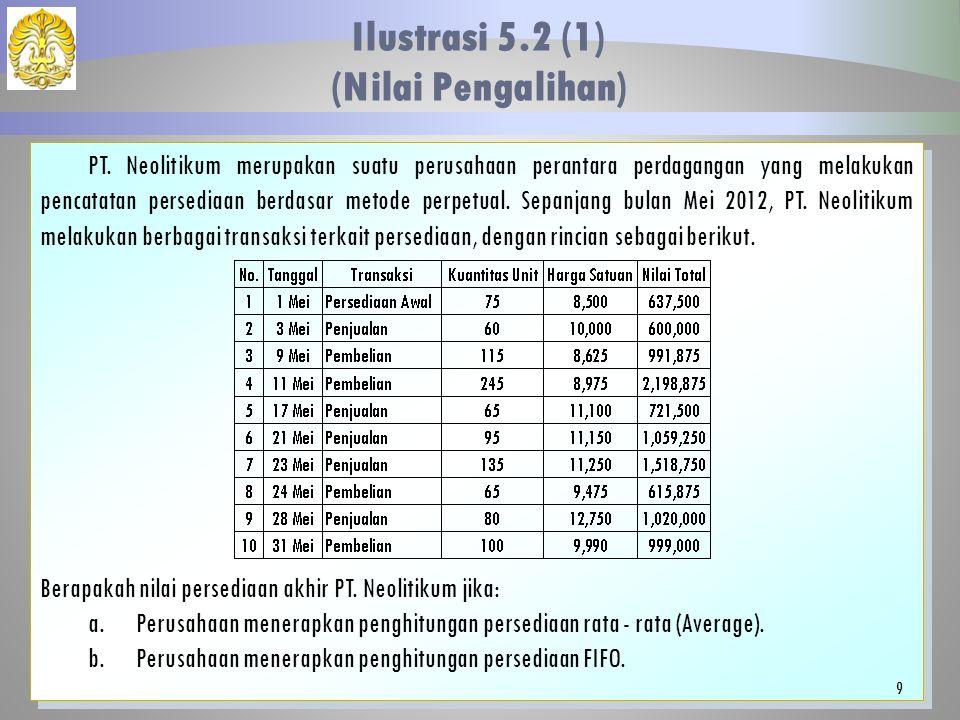 Ilustrasi 5.2 (1) (Nilai Pengalihan)