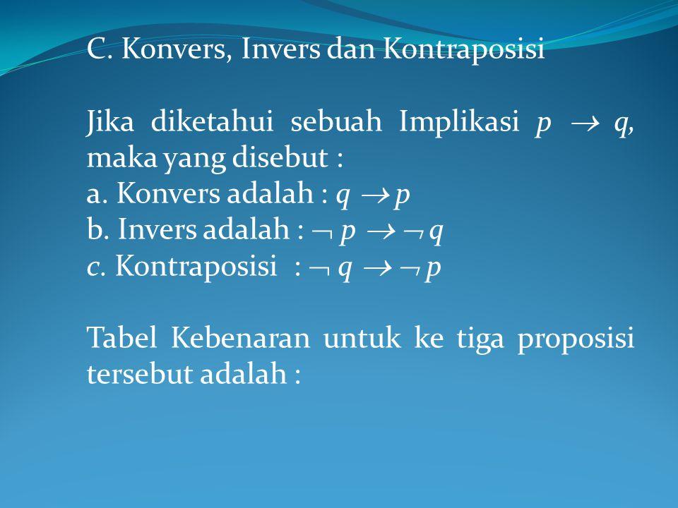C. Konvers, Invers dan Kontraposisi