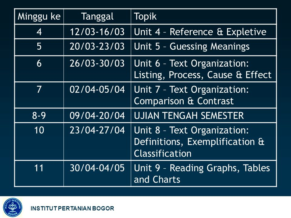 Minggu ke Tanggal. Topik. 4. 12/03-16/03. Unit 4 – Reference & Expletive. 5. 20/03-23/03. Unit 5 – Guessing Meanings.