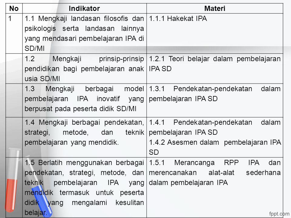 No Indikator. Materi. 1. 1.1 Mengkaji landasan filosofis dan psikologis serta landasan lainnya yang mendasari pembelajaran IPA di SD/MI.