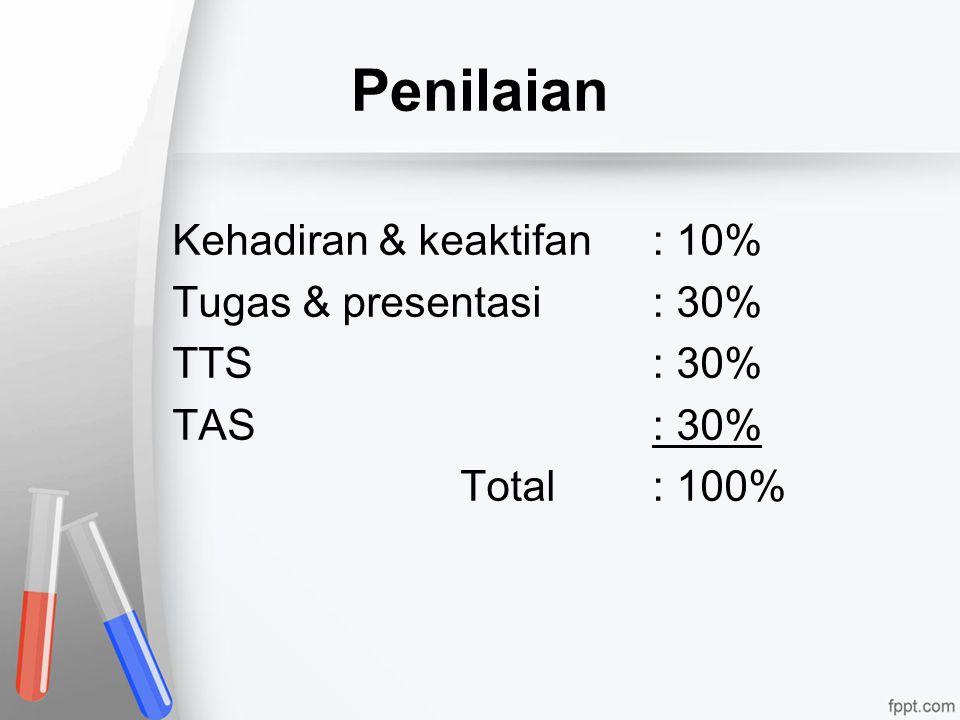 Penilaian Kehadiran & keaktifan : 10% Tugas & presentasi : 30% TTS : 30% TAS : 30% Total : 100%