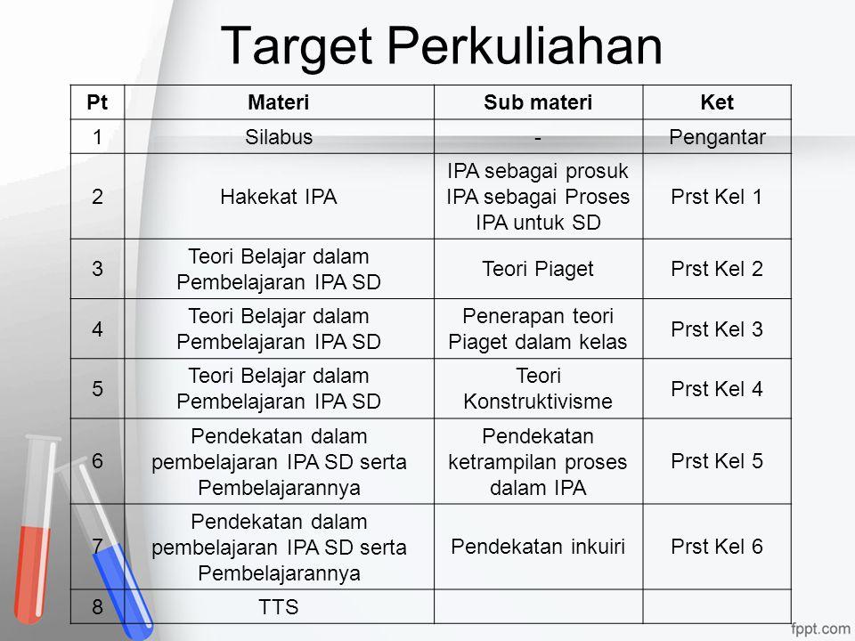 Target Perkuliahan Pt Materi Sub materi Ket 1 Silabus - Pengantar 2