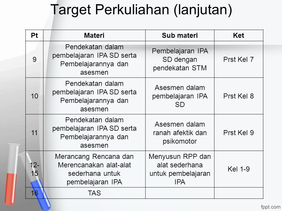 Target Perkuliahan (lanjutan)