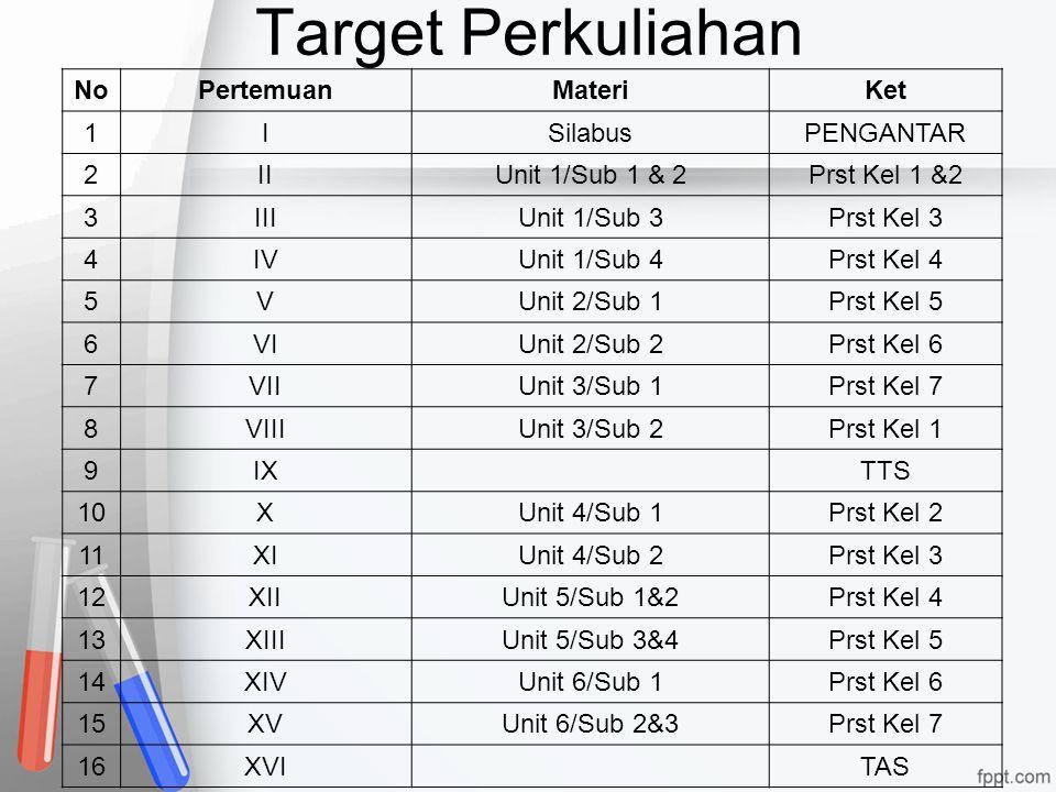 Target Perkuliahan No Pertemuan Materi Ket 1 I Silabus PENGANTAR 2 II