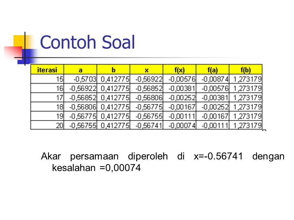 Contoh Soal Akar persamaan diperoleh di x=-0.56741 dengan kesalahan =0,00074