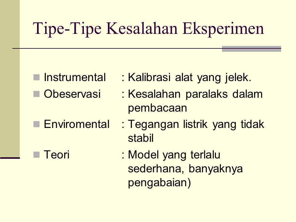 Tipe-Tipe Kesalahan Eksperimen