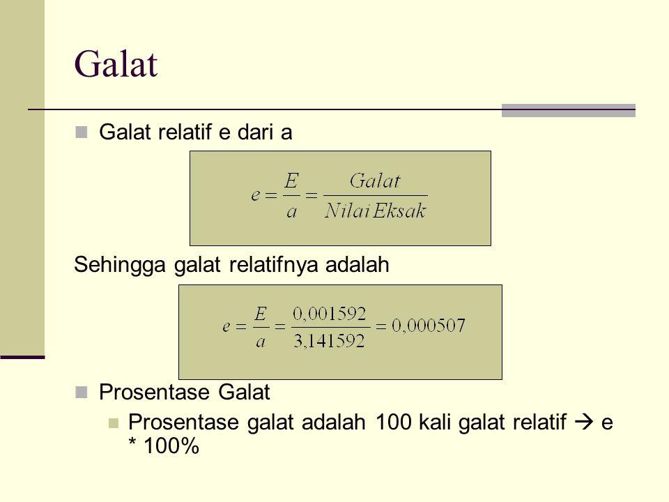 Galat Galat relatif e dari a Sehingga galat relatifnya adalah