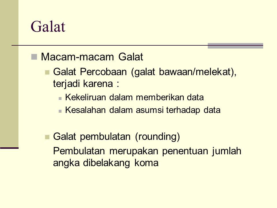 Galat Macam-macam Galat