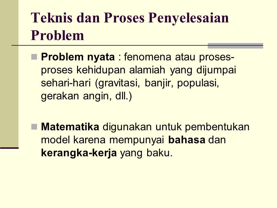 Teknis dan Proses Penyelesaian Problem