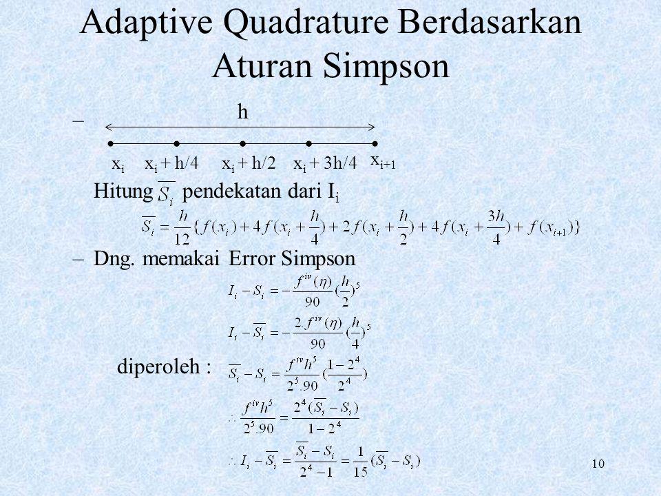 Adaptive Quadrature Berdasarkan Aturan Simpson
