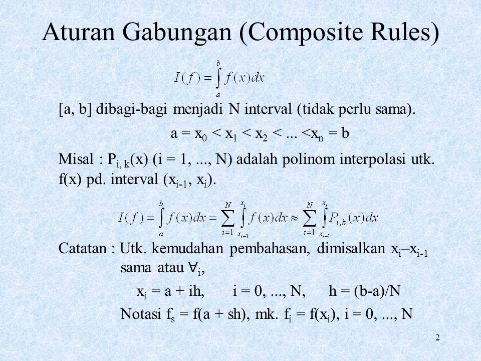 Aturan Gabungan (Composite Rules)