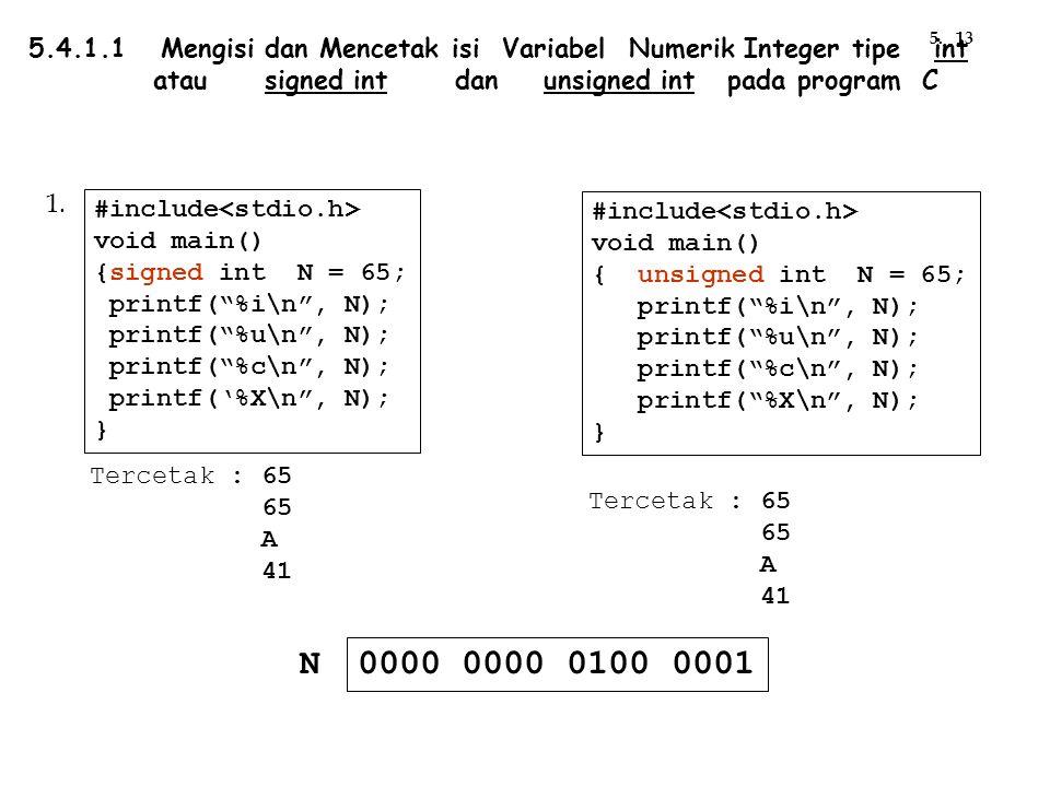 5.4.1.1 Mengisi dan Mencetak isi Variabel Numerik Integer tipe int