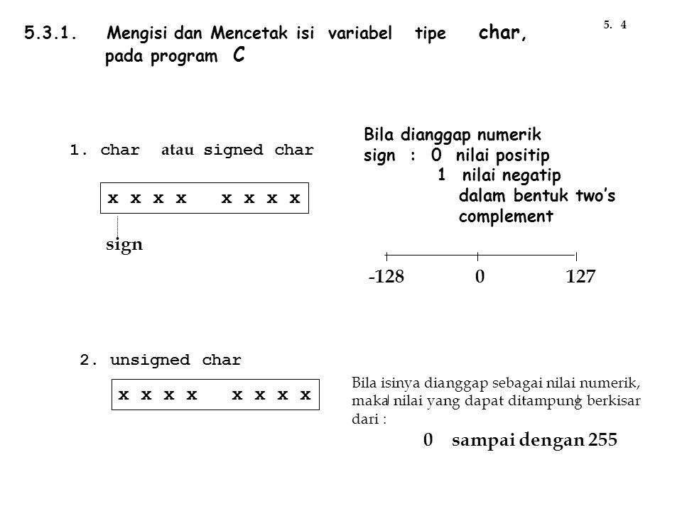 x x x x x x x x sign -128 127 x x x x x x x x