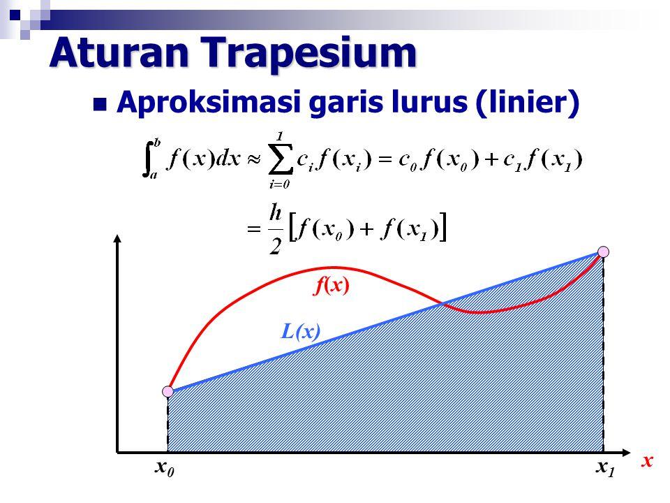 Aturan Trapesium Aproksimasi garis lurus (linier) f(x) L(x) x x0 x1